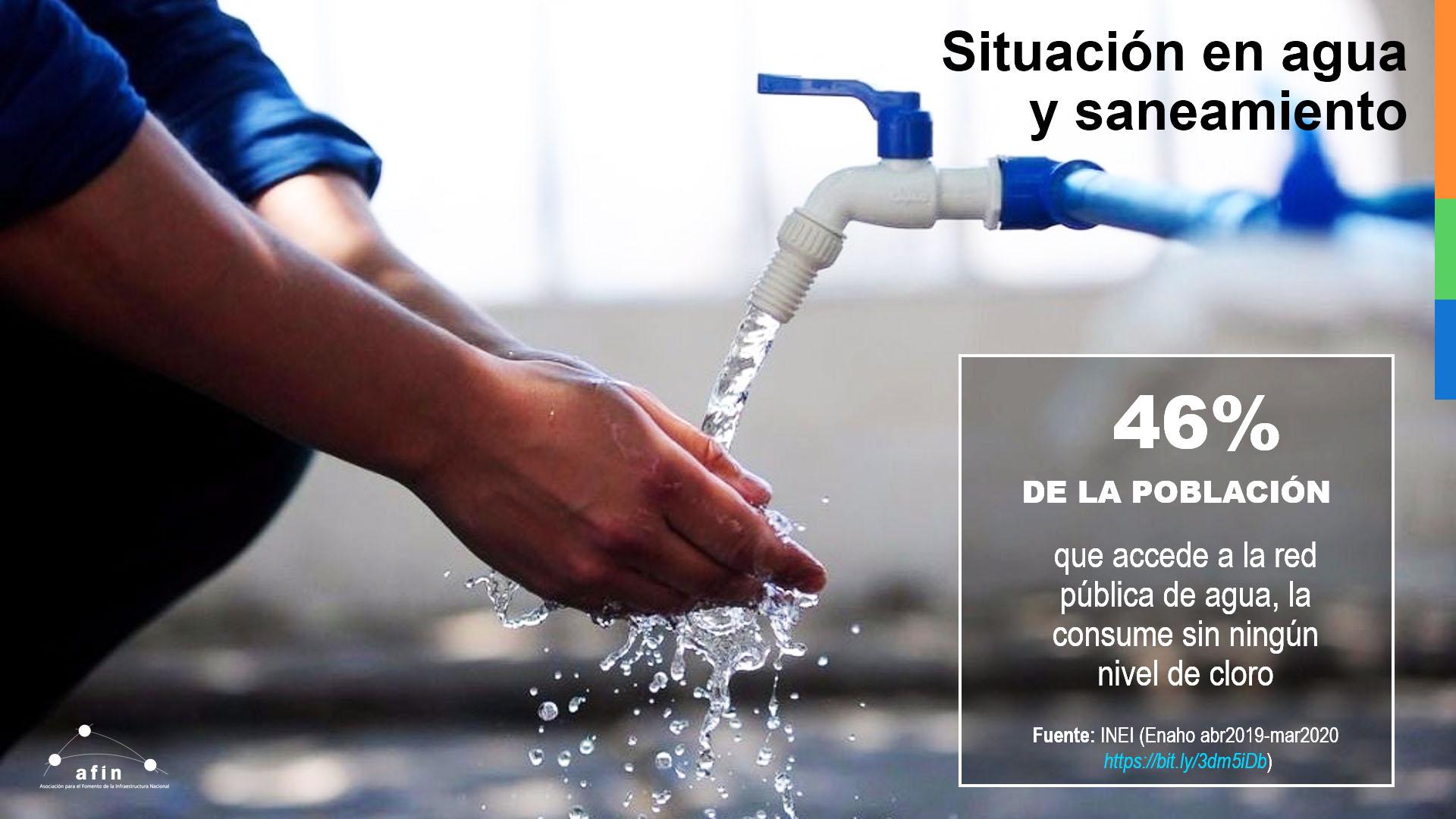 Situación del agua y saneamiento