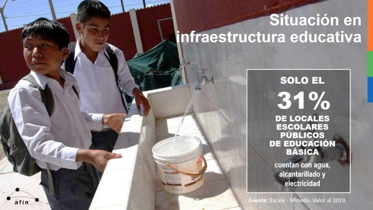 Situación de la infraestructura educativa