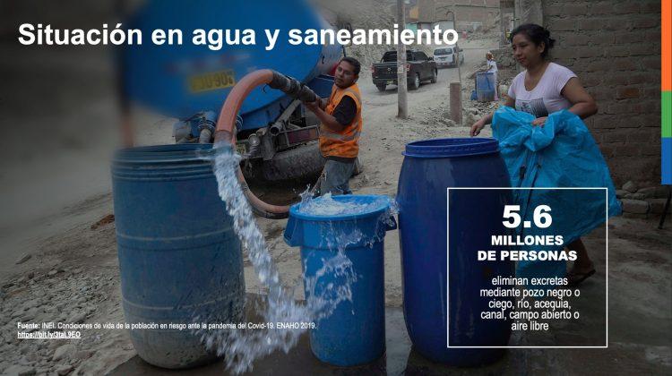 Situación en agua y saneamiento